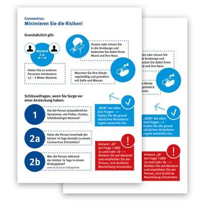 Poster-Set Hygienehinweis im Format DIN A1 - Set bestehend aus 2 Stück Material: Photopapier 135 g/m2 - Hygiene Hinweis A1